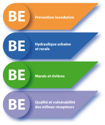 organisation du BE